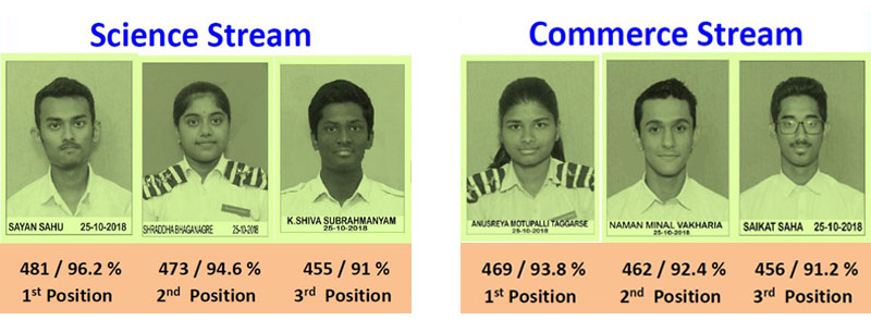 Class XII Stream Toppers